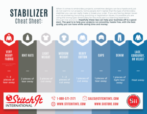 Embroidery Stabilizer Cheat Sheet